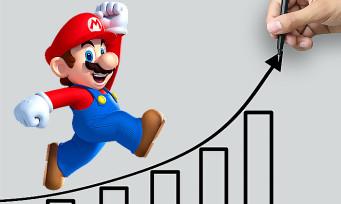 Nintendo : l'action est à son plus haut depuis 10 ans, la Switch y est pour beaucoup