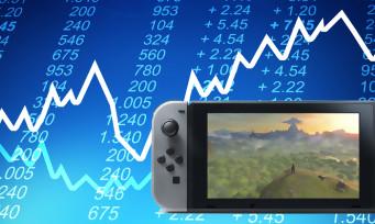Nintendo Switch : l'action en bourse chute après la présentation de la console