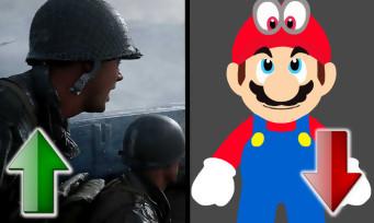 Charts France : Call of Duty WW2 inébranlable, Super Mario Odyssey en chute libre pour la dernière semaine de 2017