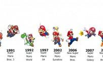 Nintendo number one duran