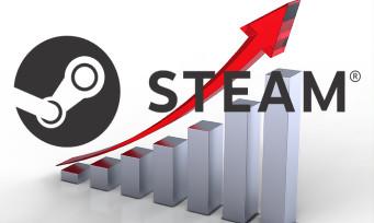 Steam : un nouveau record de fréquentation a été battu par la plateforme